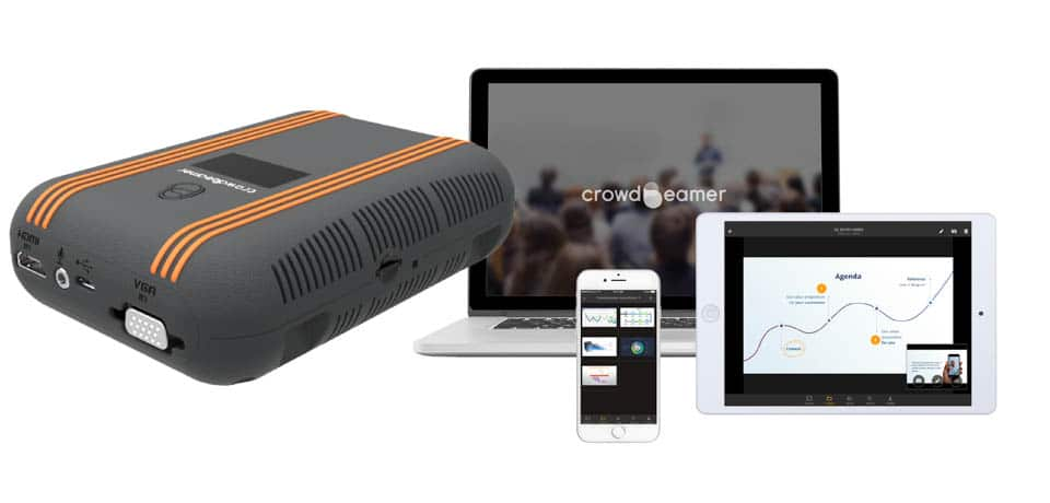 An easy-to-use wireless presentation system